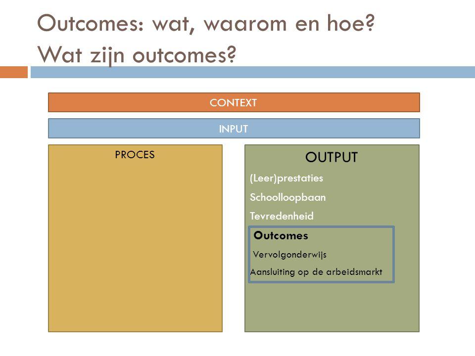 Outcomes: wat, waarom en hoe Wat zijn outcomes