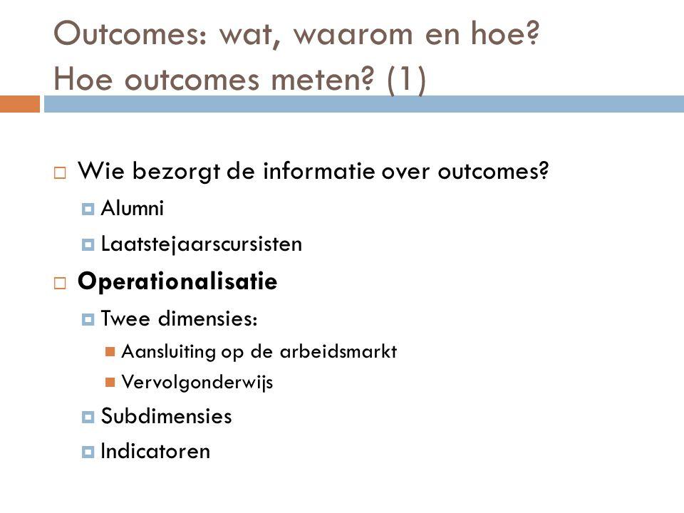 Outcomes: wat, waarom en hoe Hoe outcomes meten (1)