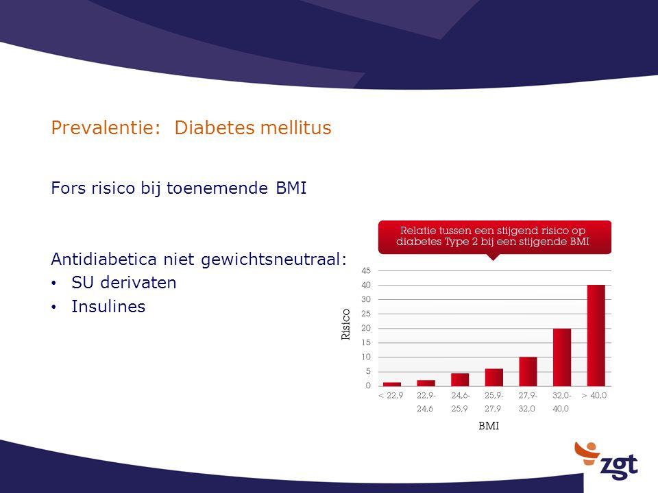 Prevalentie: Diabetes mellitus