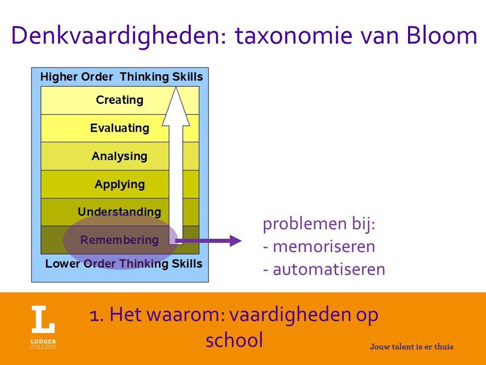 Denkvaardigheden: taxonomie van Bloom