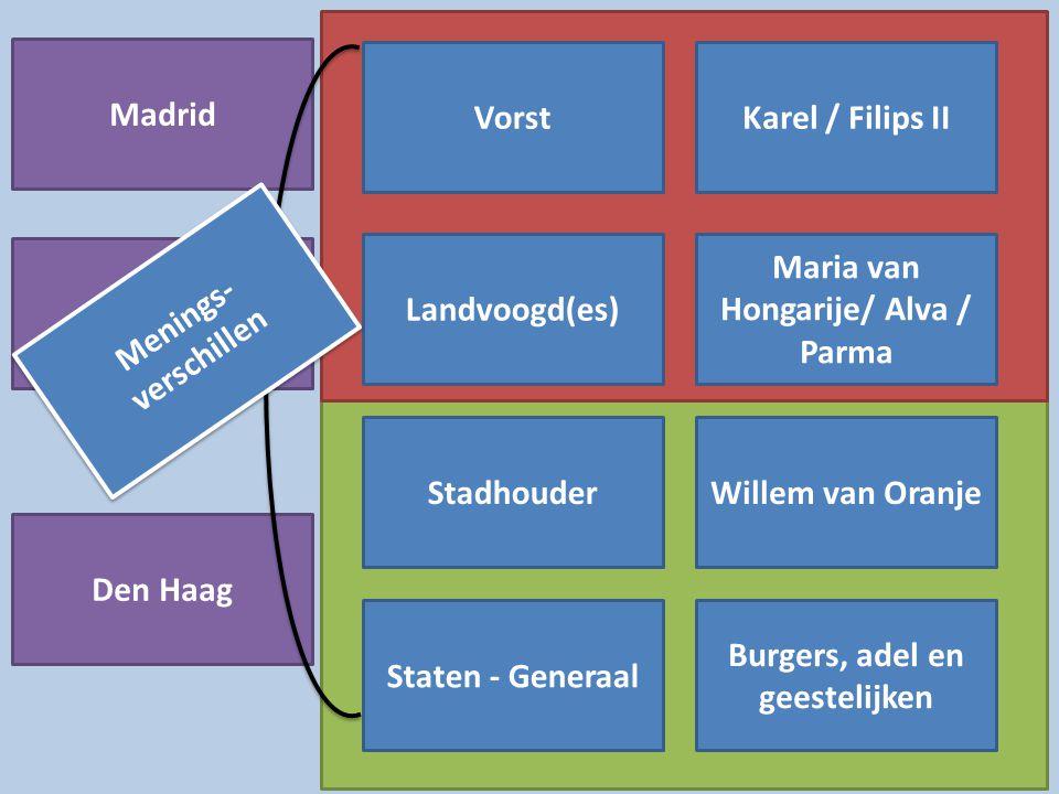Maria van Hongarije/ Alva / Parma Burgers, adel en geestelijken
