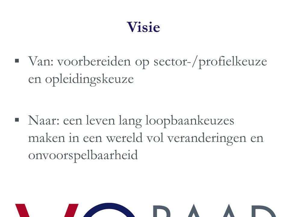 Visie Van: voorbereiden op sector-/profielkeuze en opleidingskeuze