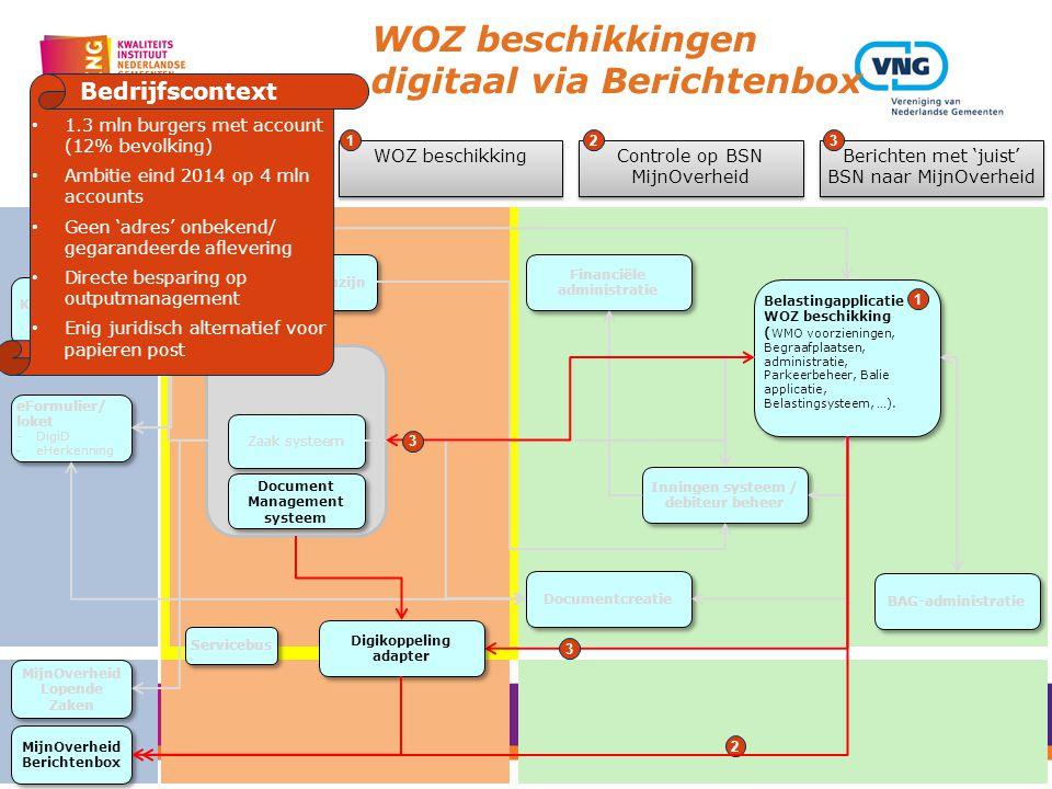 WOZ beschikkingen digitaal via Berichtenbox