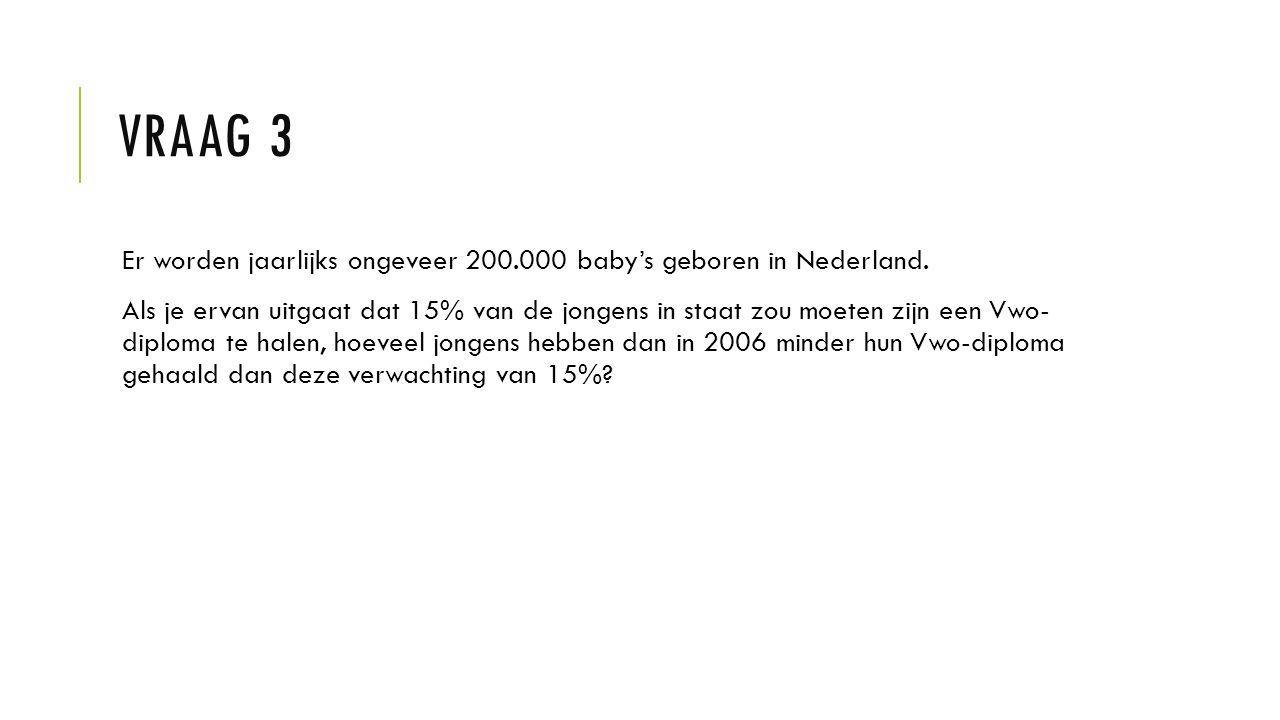Vraag 3 Er worden jaarlijks ongeveer 200.000 baby's geboren in Nederland.
