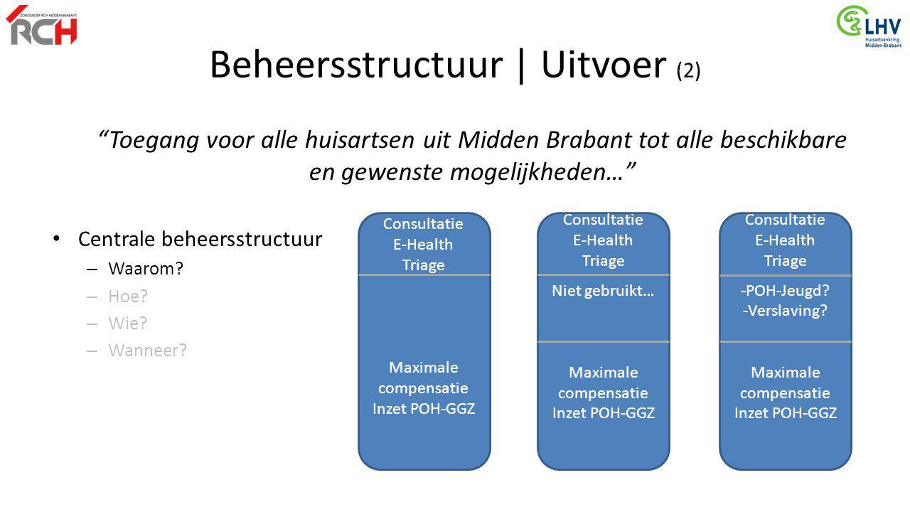 Beheersstructuur | Uitvoer (2)