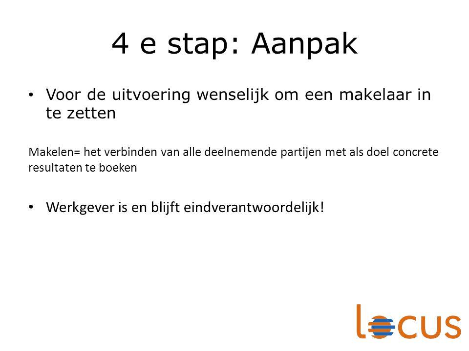 4 e stap: Aanpak Voor de uitvoering wenselijk om een makelaar in te zetten.