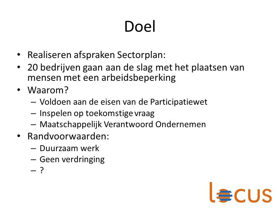 Doel Realiseren afspraken Sectorplan: