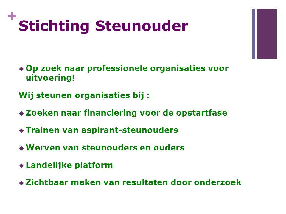 Stichting Steunouder Op zoek naar professionele organisaties voor uitvoering! Wij steunen organisaties bij :