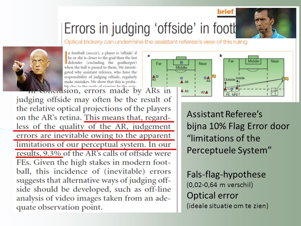 Assistant Referee's bijna 10% Flag Error door limitations of the