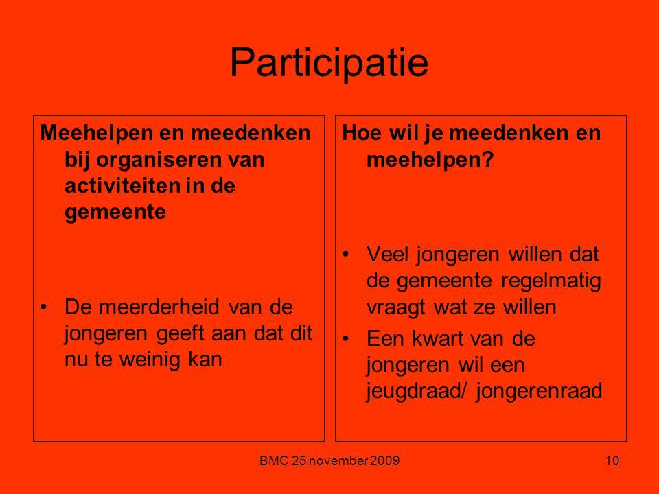 Participatie Meehelpen en meedenken bij organiseren van activiteiten in de gemeente.