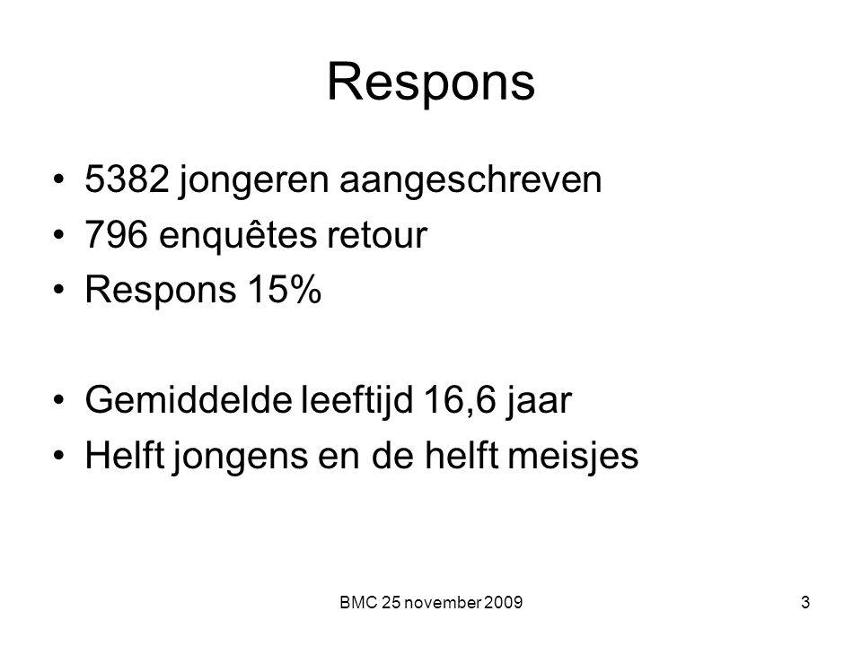 Respons 5382 jongeren aangeschreven 796 enquêtes retour Respons 15%