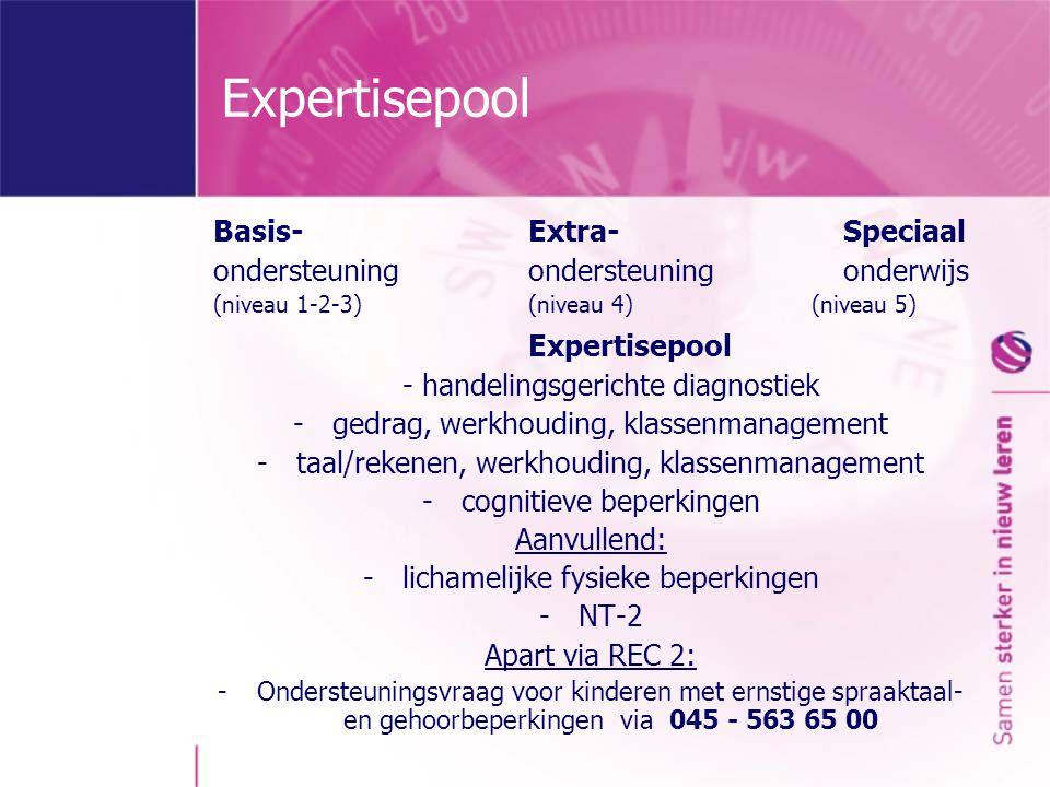 Expertisepool Expertisepool Basis- Extra- Speciaal