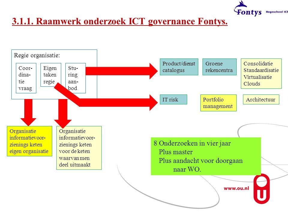 3.1.1. Raamwerk onderzoek ICT governance Fontys.
