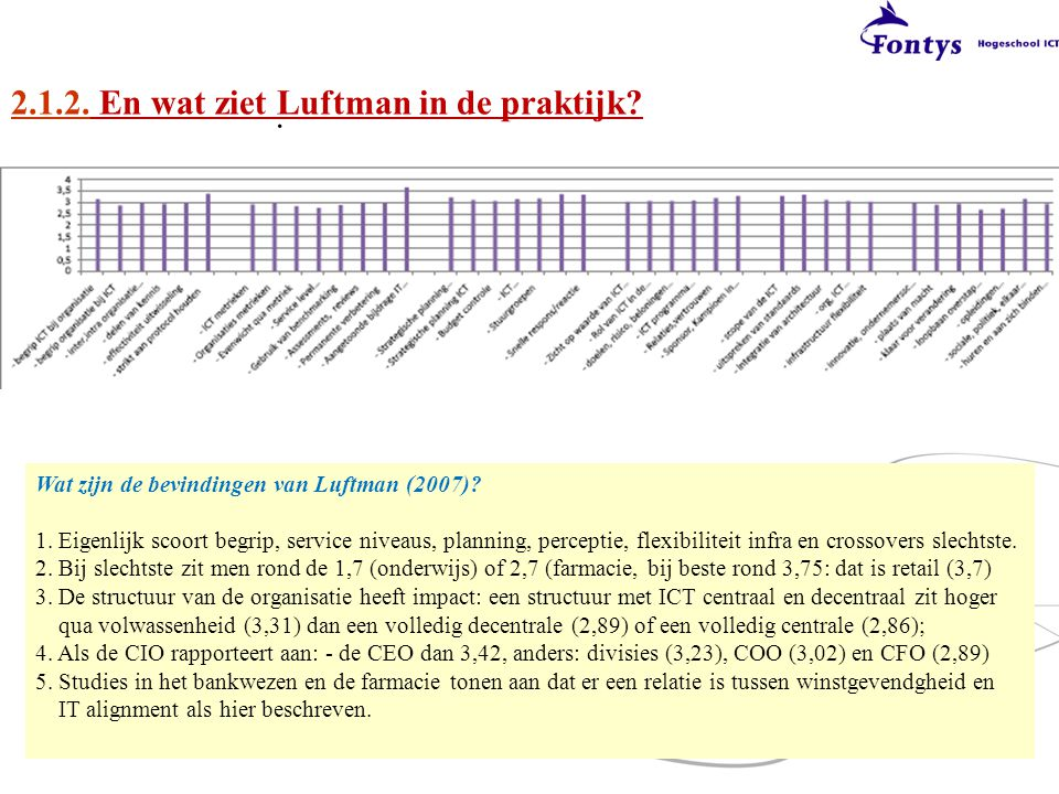 2.1.2. En wat ziet Luftman in de praktijk .