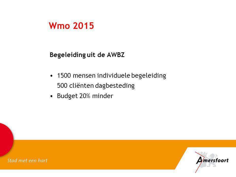 Wmo 2015 Begeleiding uit de AWBZ 1500 mensen individuele begeleiding
