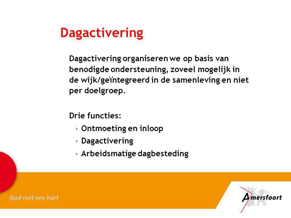 Dagactivering