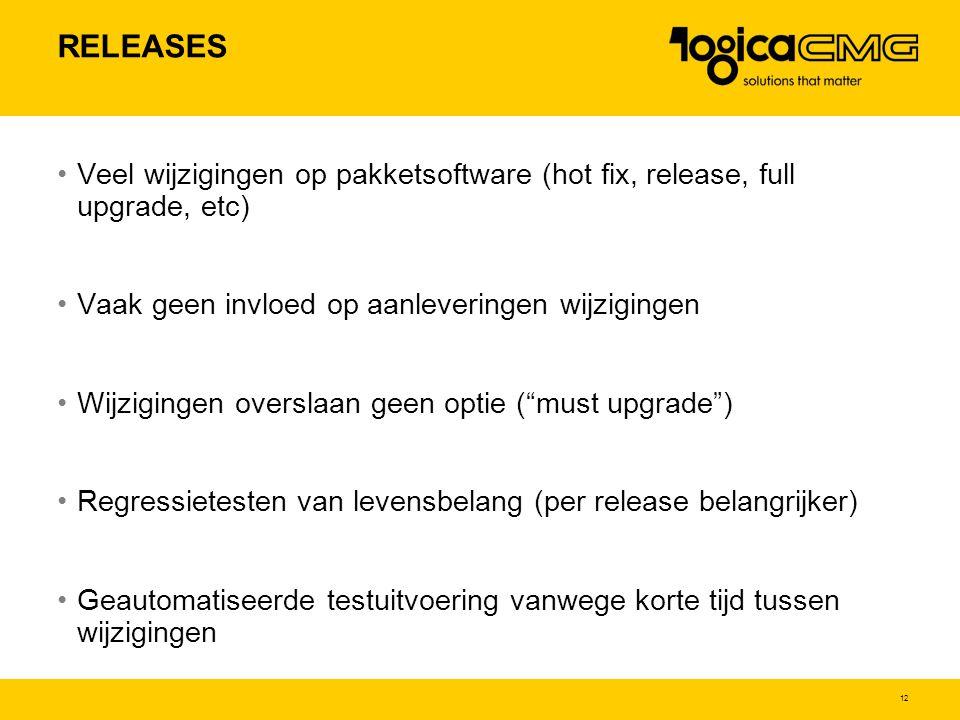 RELEASES Veel wijzigingen op pakketsoftware (hot fix, release, full upgrade, etc) Vaak geen invloed op aanleveringen wijzigingen.