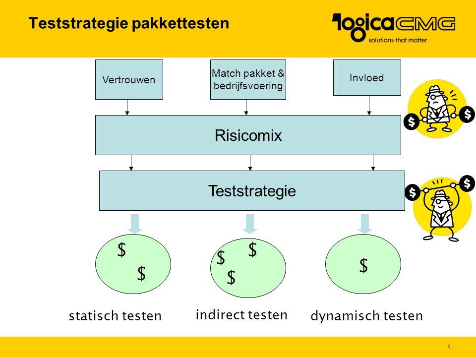 Teststrategie pakkettesten