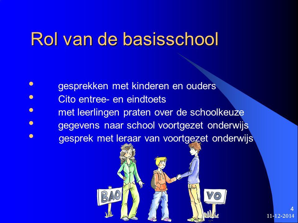 Rol van de basisschool gesprekken met kinderen en ouders