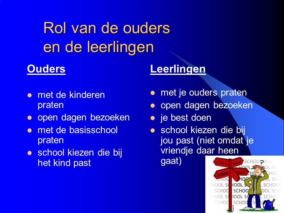 Rol van de ouders en de leerlingen
