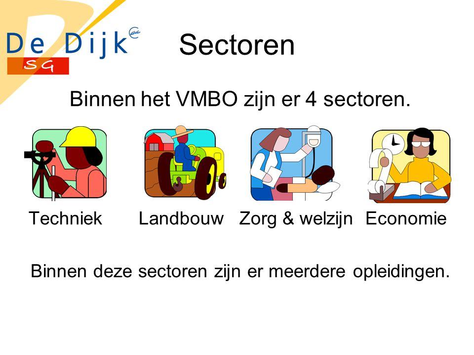 Sectoren Binnen het VMBO zijn er 4 sectoren.