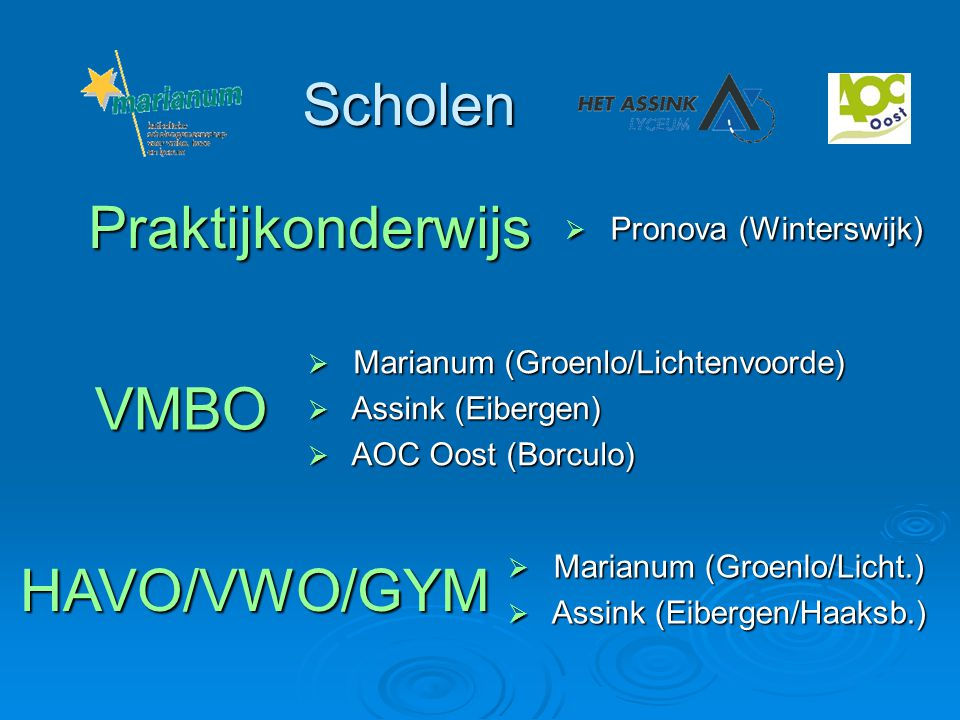 Scholen Praktijkonderwijs VMBO HAVO/VWO/GYM Pronova (Winterswijk)