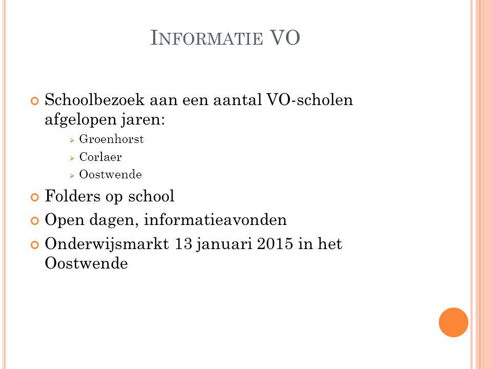 Informatie VO Schoolbezoek aan een aantal VO-scholen afgelopen jaren: