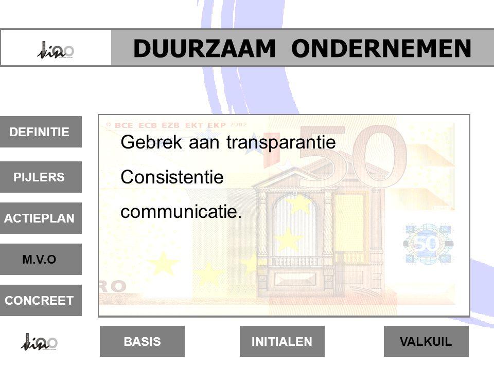 DUURZAAM ONDERNEMEN Gebrek aan transparantie Consistentie