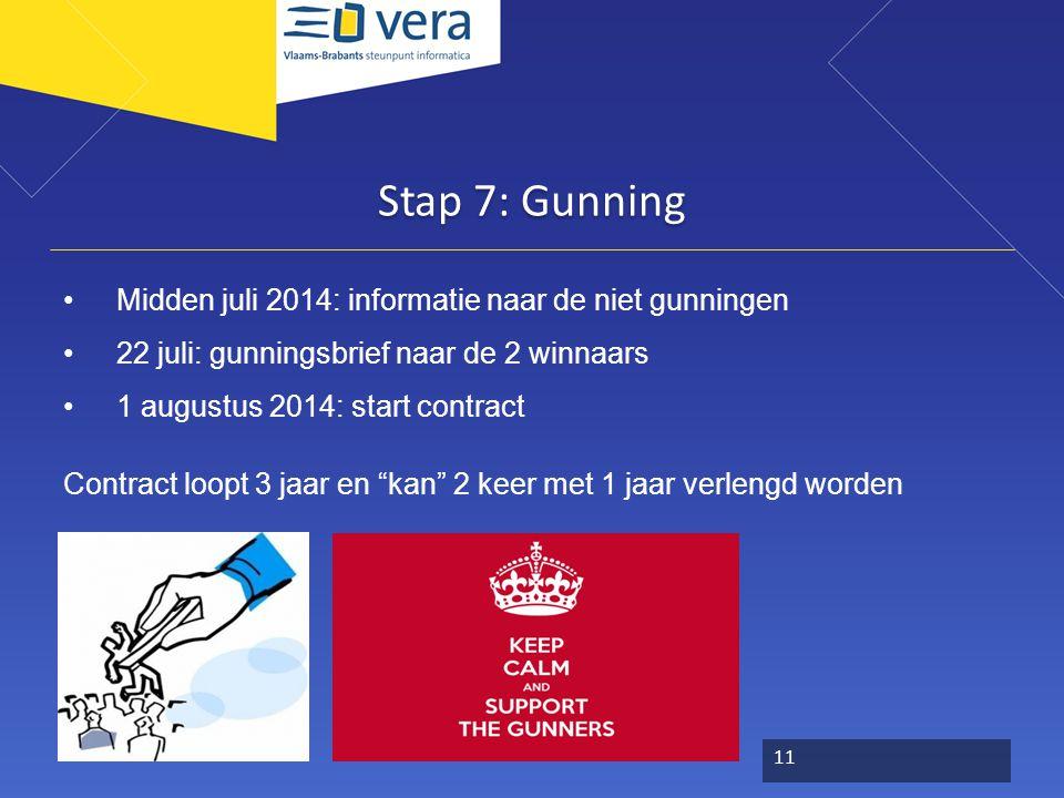 Stap 7: Gunning Midden juli 2014: informatie naar de niet gunningen