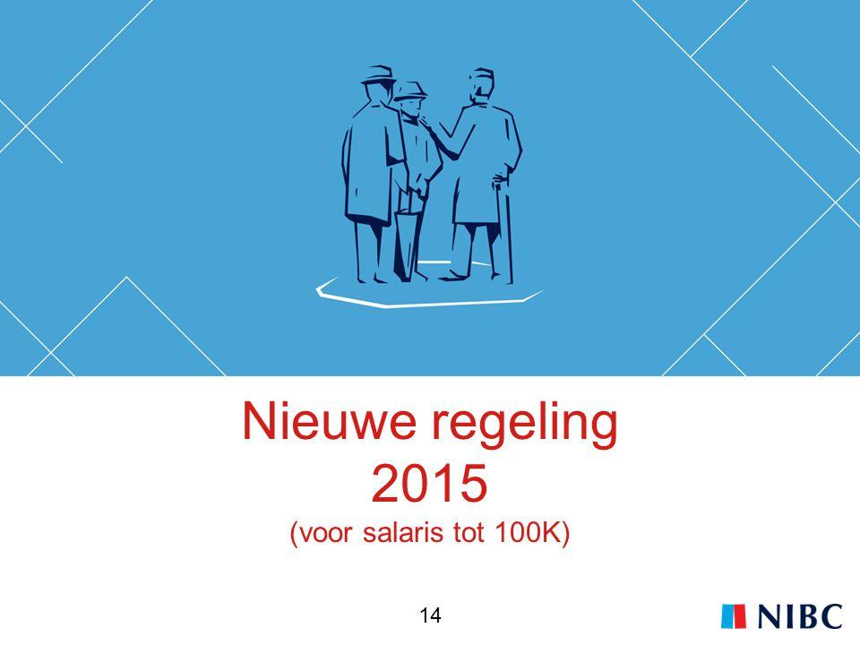 Nieuwe regeling 2015 (voor salaris tot 100K)