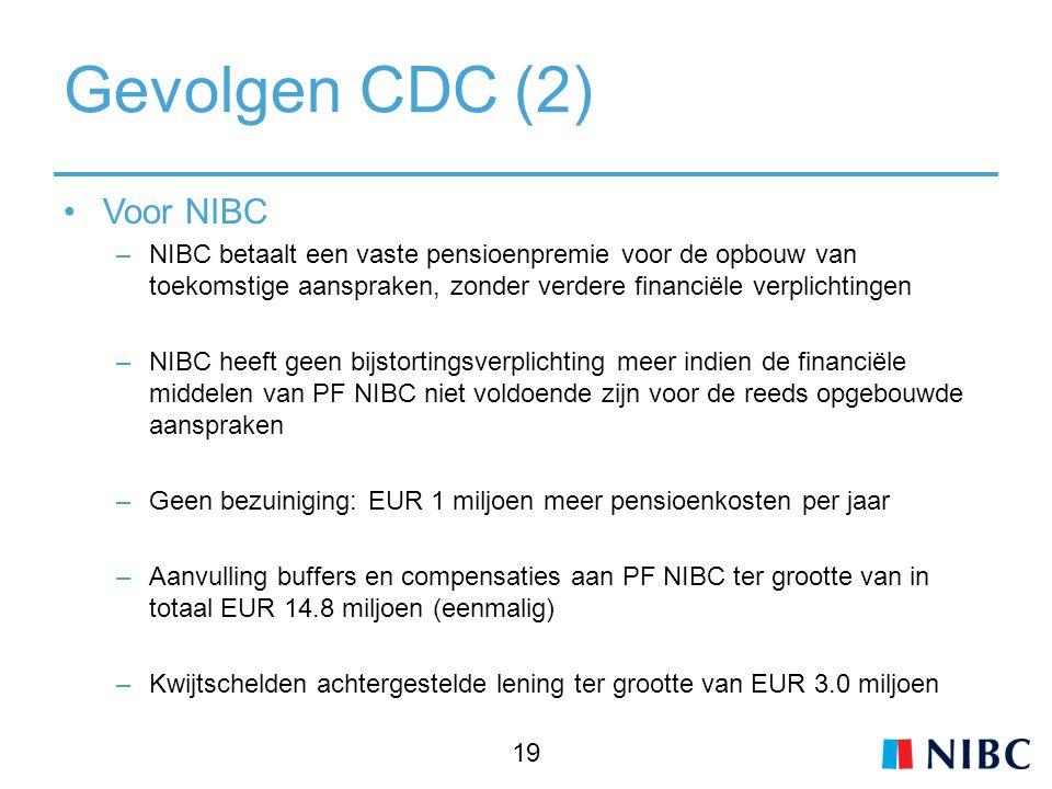Gevolgen CDC (2) Voor NIBC