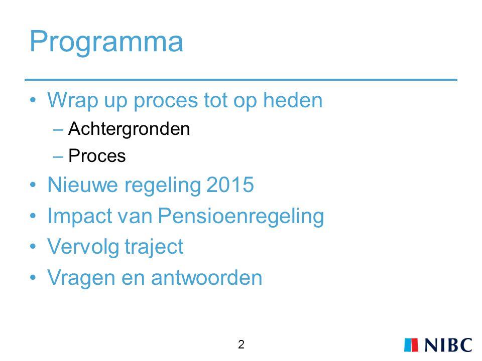 Programma Wrap up proces tot op heden Nieuwe regeling 2015