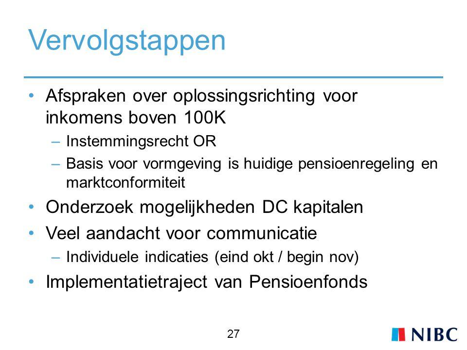 Vervolgstappen Afspraken over oplossingsrichting voor inkomens boven 100K. Instemmingsrecht OR.