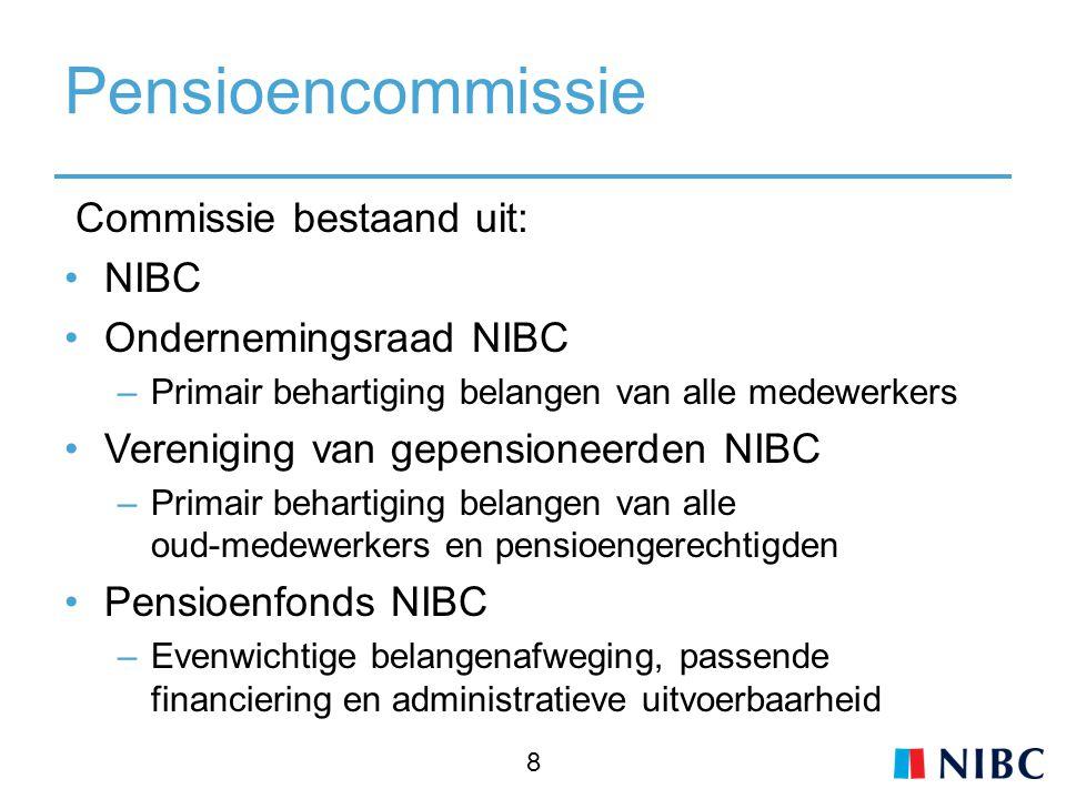 Pensioencommissie Commissie bestaand uit: NIBC Ondernemingsraad NIBC