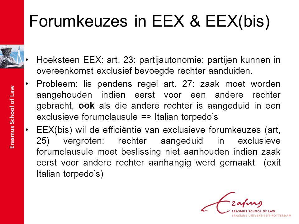 Forumkeuzes in EEX & EEX(bis)