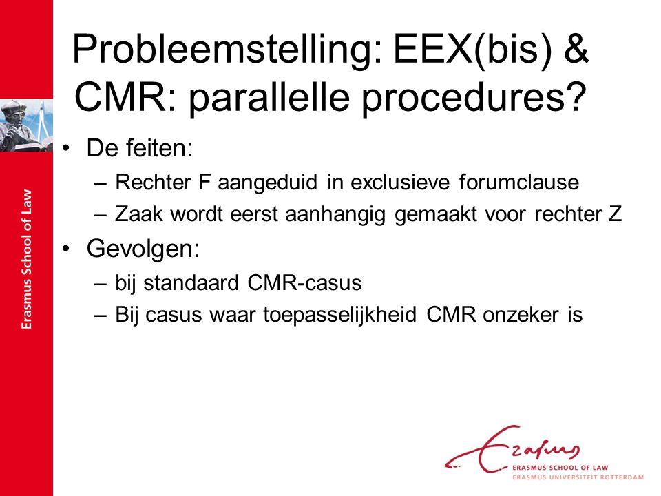 Probleemstelling: EEX(bis) & CMR: parallelle procedures