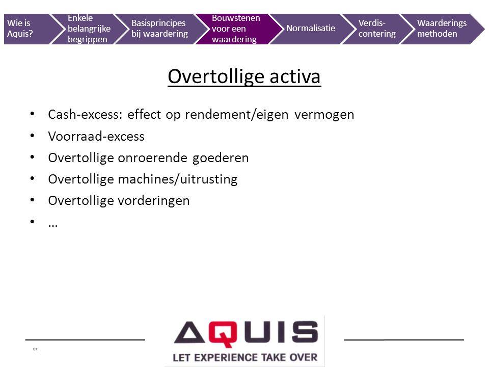 Overtollige activa Cash-excess: effect op rendement/eigen vermogen