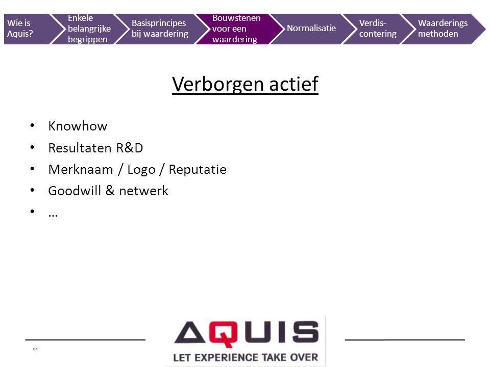 Verborgen actief Knowhow Resultaten R&D Merknaam / Logo / Reputatie