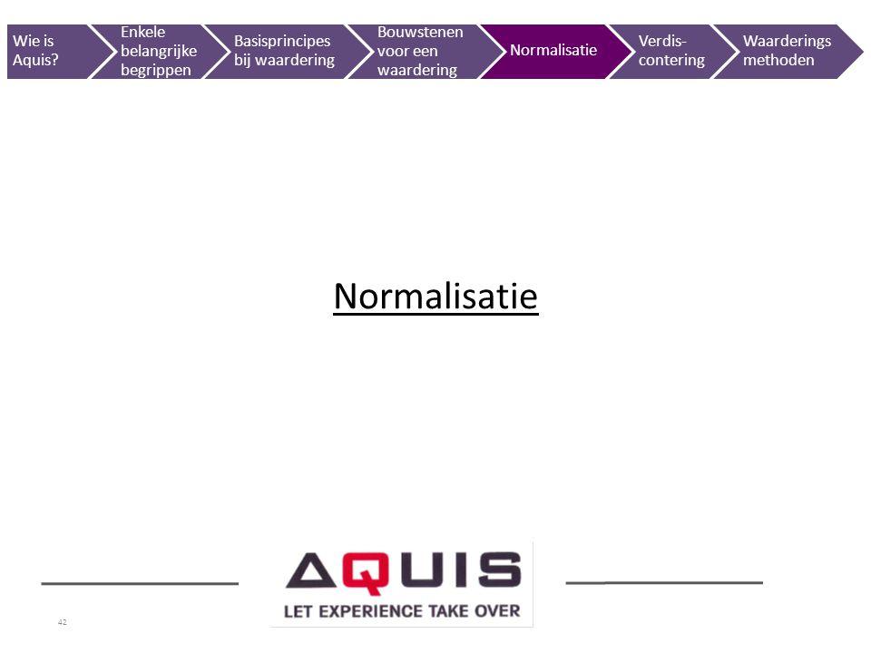 Normalisatie Wie is Aquis Enkele belangrijke begrippen
