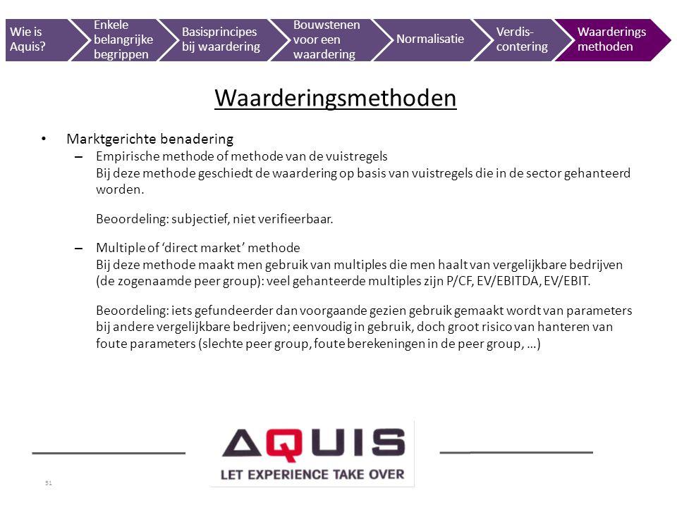 Waarderingsmethoden Marktgerichte benadering Wie is Aquis