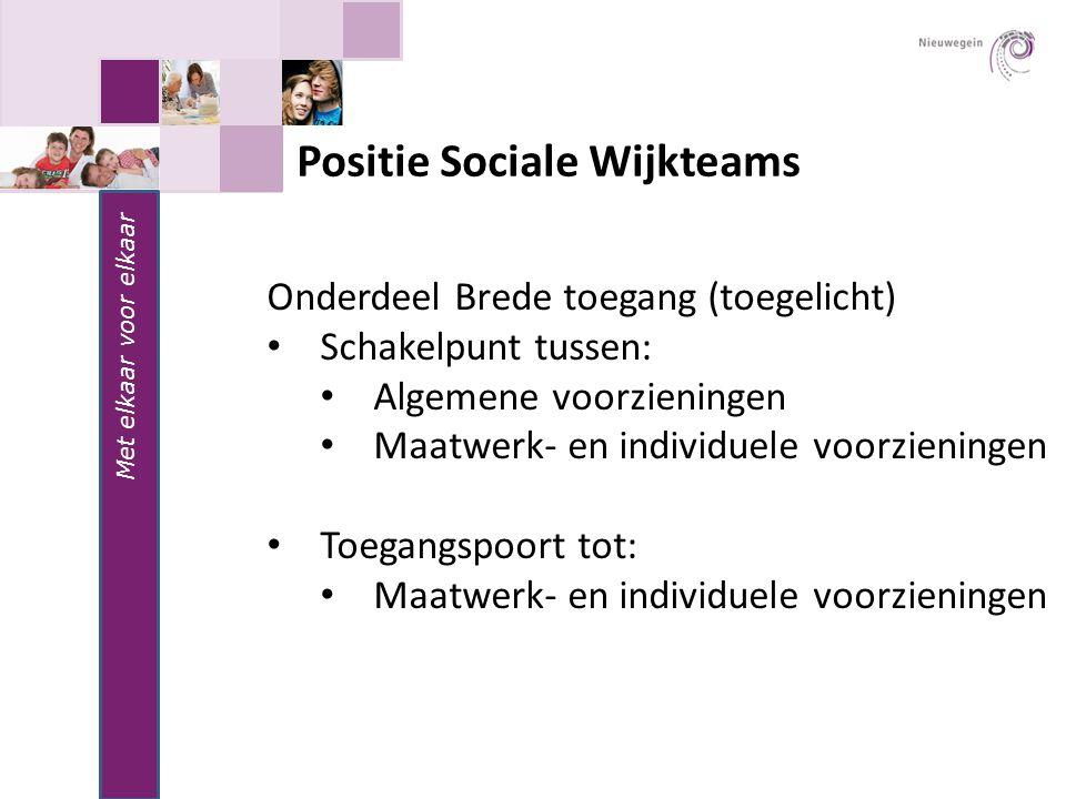 Positie Sociale Wijkteams