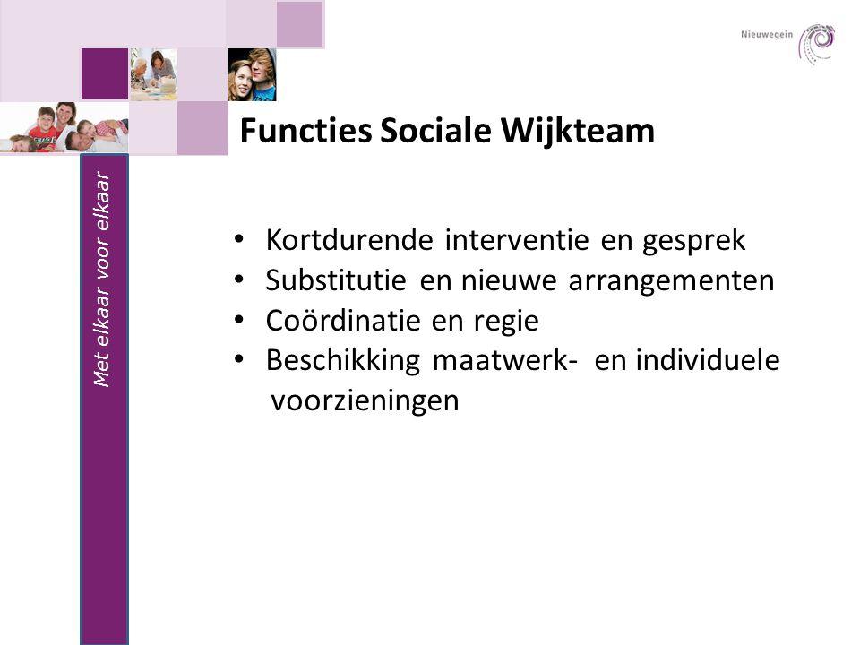 Functies Sociale Wijkteam