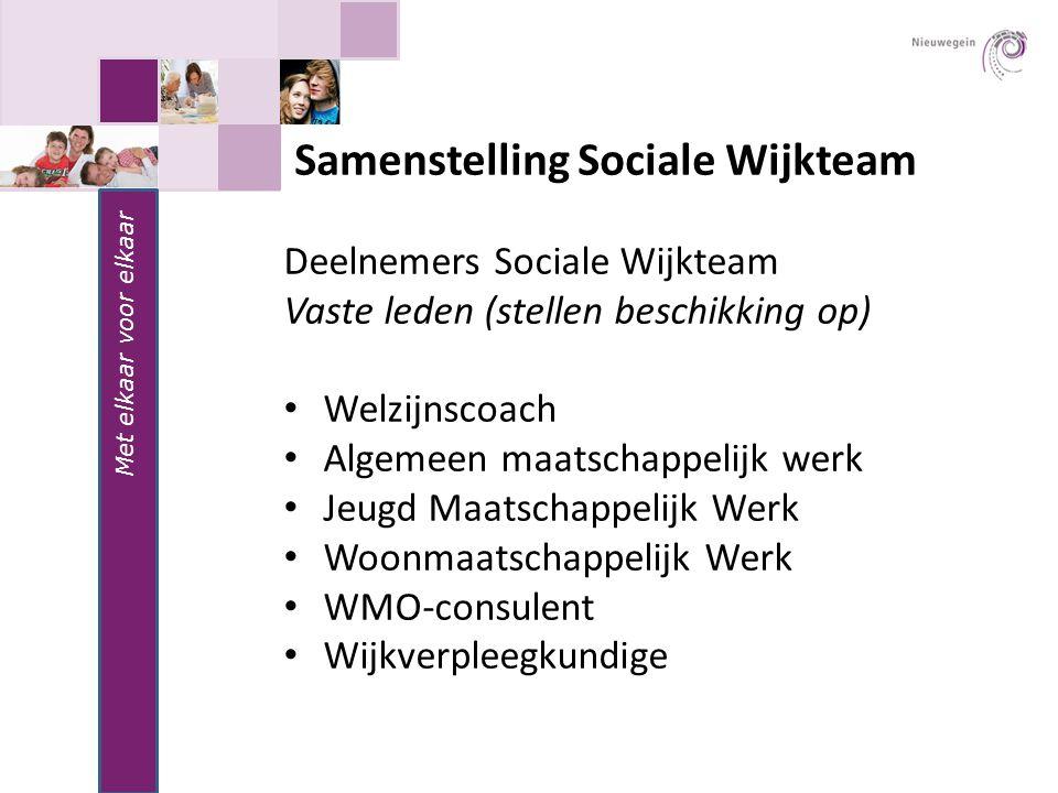 Samenstelling Sociale Wijkteam