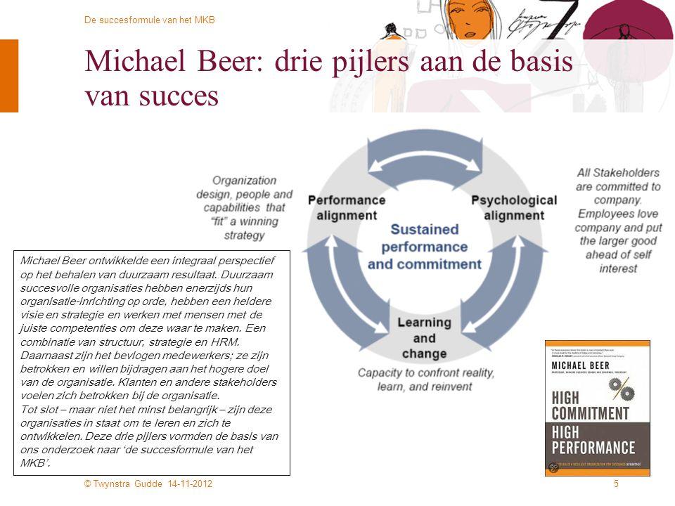 Michael Beer: drie pijlers aan de basis van succes