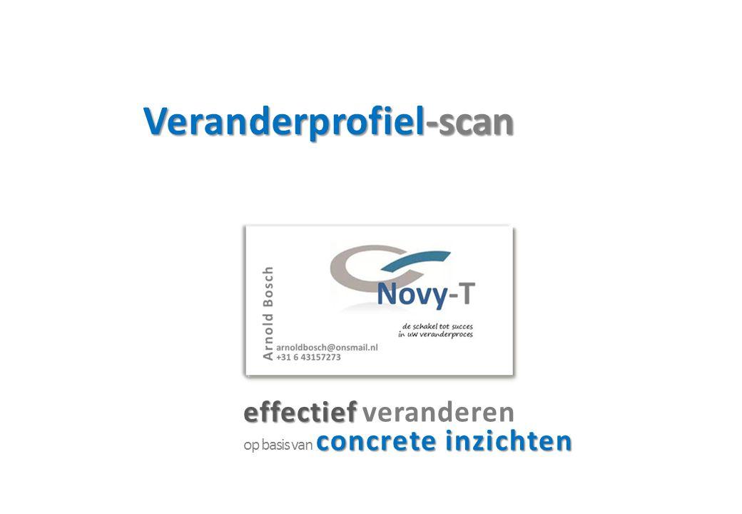 Veranderprofiel-scan