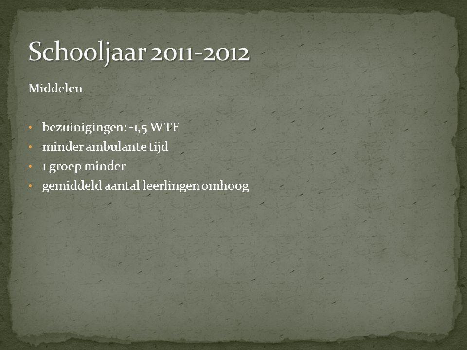 Schooljaar 2011-2012 Middelen bezuinigingen: -1,5 WTF