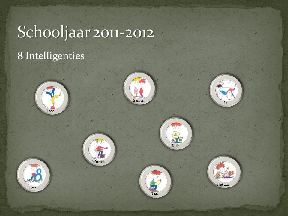 Schooljaar 2011-2012 8 Intelligenties Samen Ik Doe Kijk Muziek Natuur