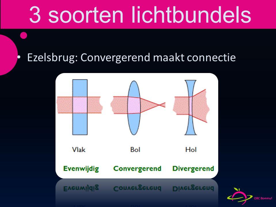 3 soorten lichtbundels Ezelsbrug: Convergerend maakt connectie