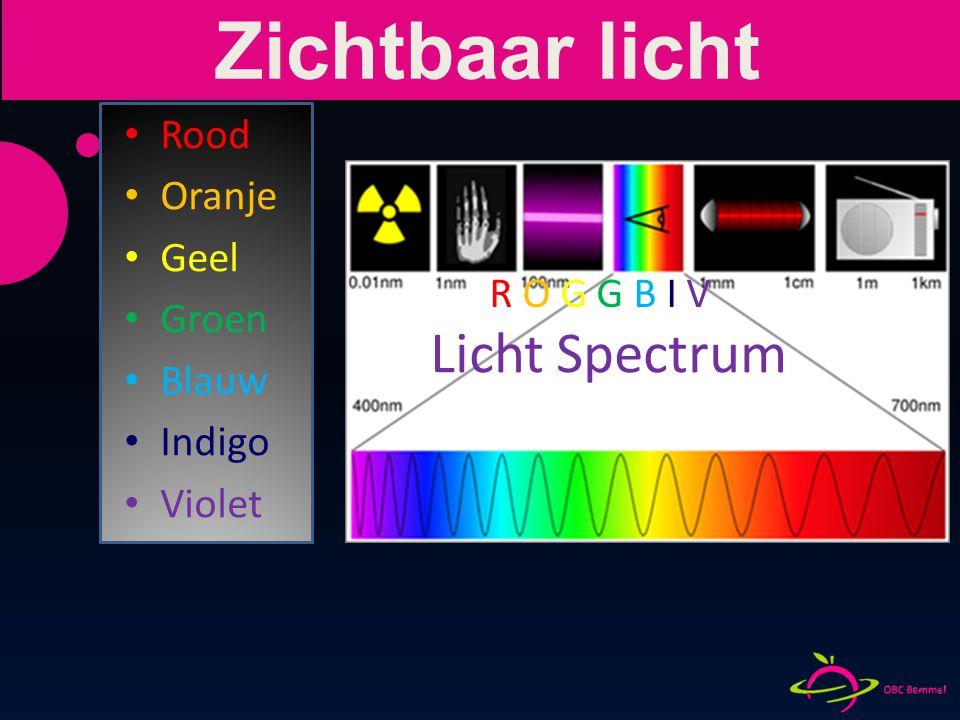 Zichtbaar licht Licht Spectrum Rood Oranje Geel Groen Blauw Indigo