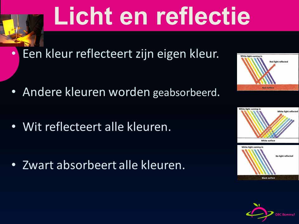Licht en reflectie Een kleur reflecteert zijn eigen kleur.